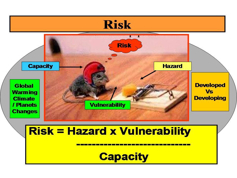 hazards risks and vulnerabilities Hazards and vulnerability analysis university of north texas class of spring 2002 vers27082002  vers27082002 university of north texas hazards analysis risk index t.